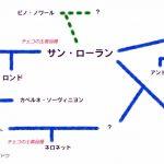 サン・ローラン系統図